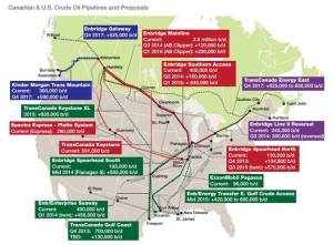 Canadian and US Crude Oil Pipelines and Proposals